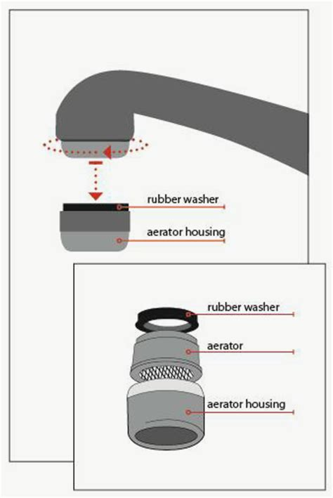 Faucet Screen Assembly by Motorhome Magazine Open Roads Forum Travel Trailers