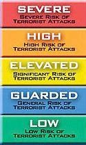 terror threat level colors the kentroversy papers