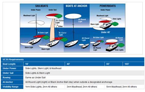 boat anchor light rules marine led navigation lights led navigation lights for boats