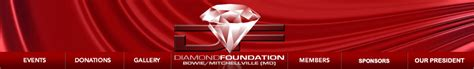 Malone Mba Tuition by The Bowie Mitchellville Foundation Inc