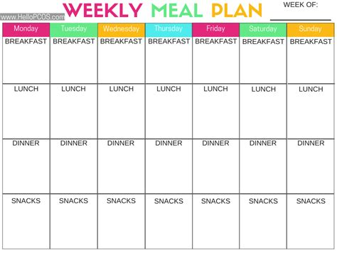 Pcos Diet And Nutrition Foods Tips And Printables Meal Plan Template Printable