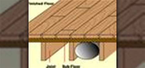 How to Fix squeaky floors « Construction & Repair
