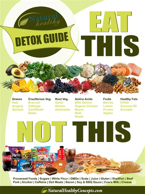 What To Eat To Detox by Detox Guide Day 1 Eat This Not This Foods To Eat
