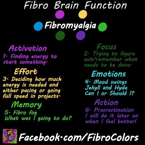lupus and mood swings fibromyalgia colors and mom on pinterest