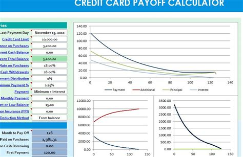 Credit Card Calculator Excel Template Credit Card Payoff Calculator My Excel Templates