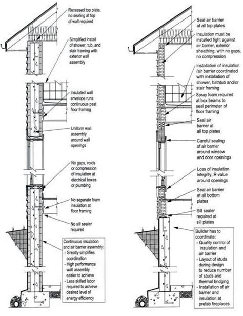 exterior wall section 17 best images about structure drawings on pinterest