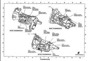 transmission control 2001 ford explorer sport parental controls ford explorer sport trac transmission imageresizertool com