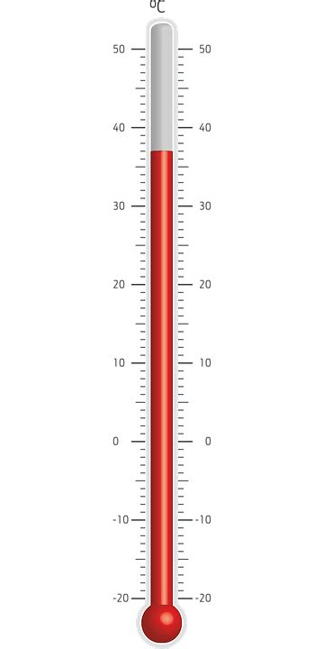 Termometer Celcius free vector graphic thermometer temperature free image