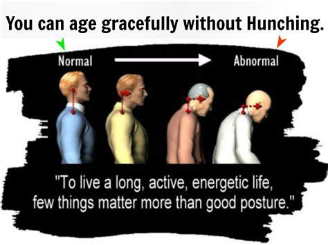 Good Posture At Desk Wellness For Life Chiropractic Poor Posture