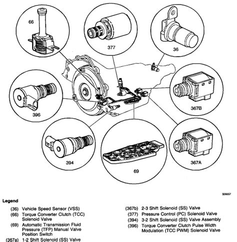 download car manuals 2005 cadillac deville transmission control gm transmission solenoid location gm free engine image for user manual download