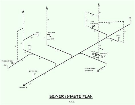 Plumbing Isometric Drawing by Plumbing Schematic Nz Graywater Stub Outs Construction