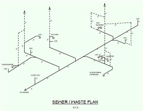 Plumbing Isometric Drawings Examples   Plumbing Contractor