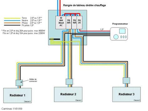 Norme Electrique Salle De Bain 4970 by Thermostat Pour Radiateurs 233 Lectrique Sans Chaudi 232 Re