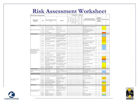 Risk Assessment Spreadsheet by Tailings And Waste Rock Management Alternatives Study