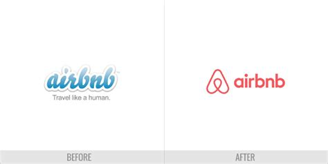airbnb admin 10 brands that went flat in 2014 and why just creative