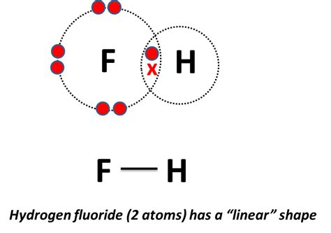 fluorine dot diagram 2 atomic structure and bonding our science class