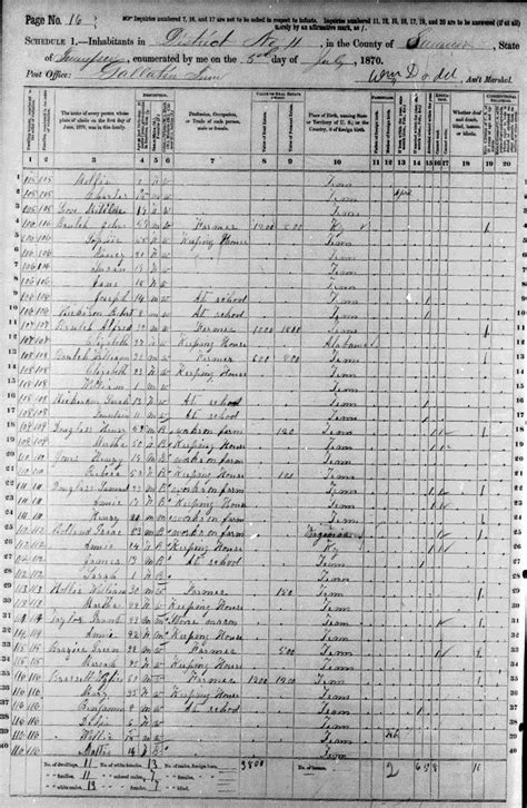 Sumner County Tn Court Records William Nicholas Baulch And Elizabeth Brazier