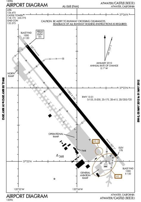 100 aircraft wiring diagram legend wiring diagram