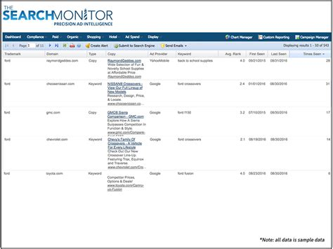The Search Monitor Catching Ppc Trademark Infringement By Affiliates