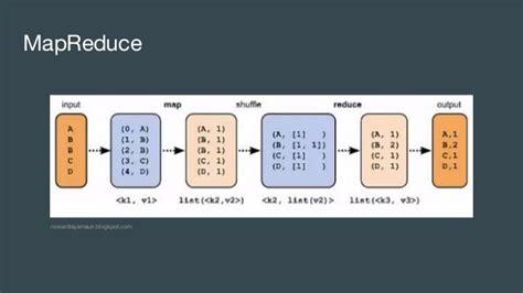 tutorialspoint big data big data