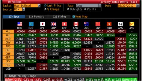 currency converter bloomberg risk of bank runs and forcible fx conversion of savings