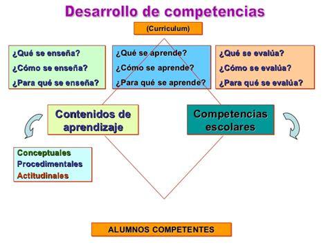 Diseño Curricular Por Competencias Ppt Desarrollo De Competencias En Secundaria 1