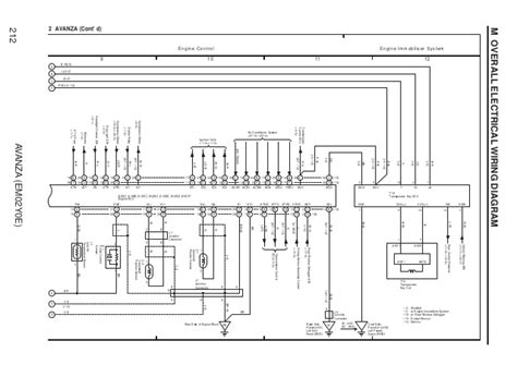 electrical wiring diagram avanza gallery diagram sle
