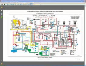 Cub cadet hydro wiring diagram wiring diagram website