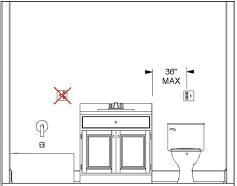 Ontario Electrical Code Bathroom Fan Bathroom Design Engineering Feed