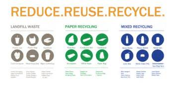reduce reuse recycle your office how to recycle your content