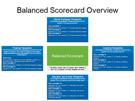 balanced scorecard powerpoint template 4dx scoreboard template related keywords 4dx scoreboard