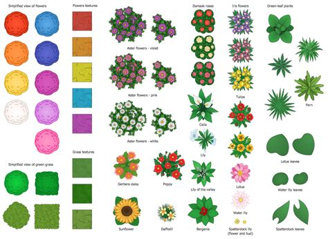 Landscape Design Software Draw Landscape Deck And Patio Plans With Conceptdraw Free Landscape Design Templates