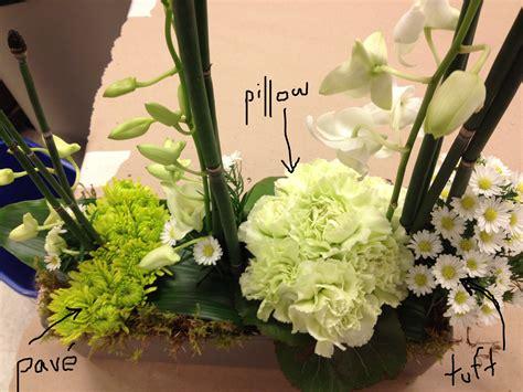 flower arrangement techniques basing techniques roots to blooms