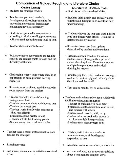 guided reading lesson plan template 4th grade one literacy 4th grade