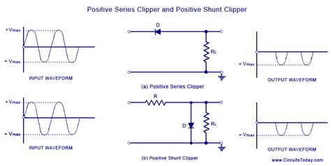 what is a diode clipper diode clipper circuit positive negative biased combination clipper