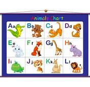 Kids Learning English Alphabets Learn Alphabet For