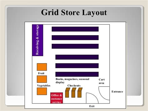 remix design group home store store design store layout visual merchandising