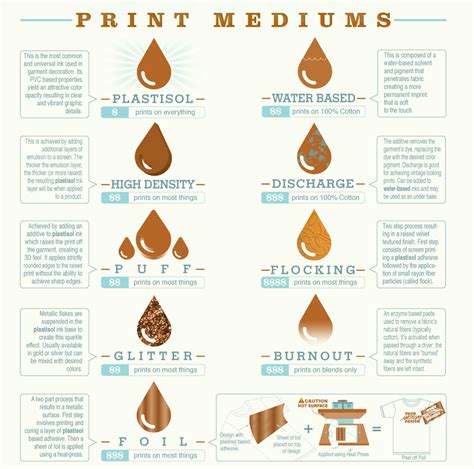 a rubber st creates what type of print print design what printing process is better to avoid t