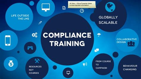 Tips For Home Design Game compliance training from course to campaign learning