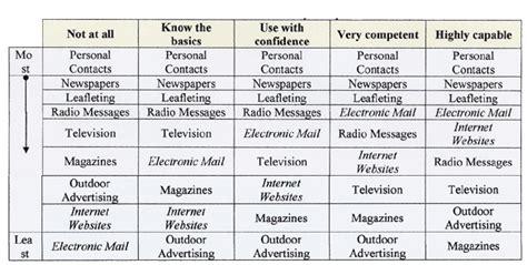 electronic journals jilt 2002 3 chen