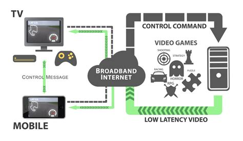 cloud gaming console ubisoft ceo cloud gaming will replace consoles after the