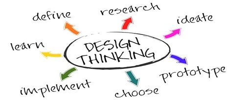 design thinking research methods jeff sussna on design thinking and devops devops com