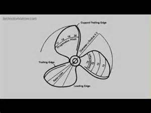 Full download choosing the right propeller pitch for your boat