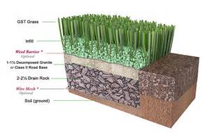 how to install artificial grass