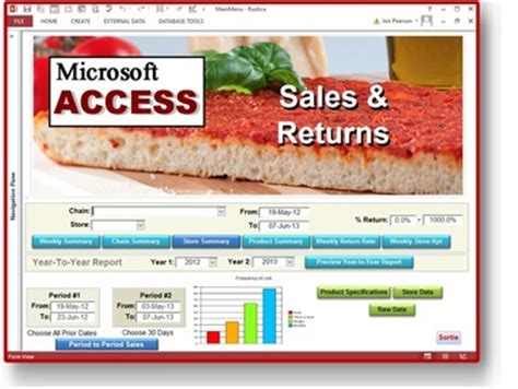 Ms Access Programmer by Excel Access Database Programming Excel Programmer Access Programmer