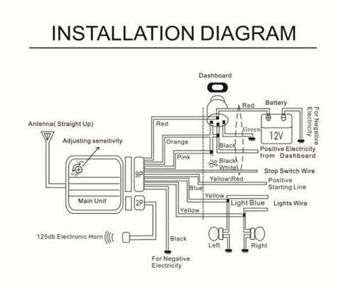 wiring diagram of motorcycle alarm system wiring wiring