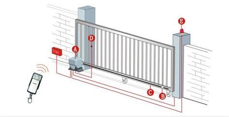 Automatic Sliding Garage Door Opener garage door opener for ac or dc automatic sliding gate