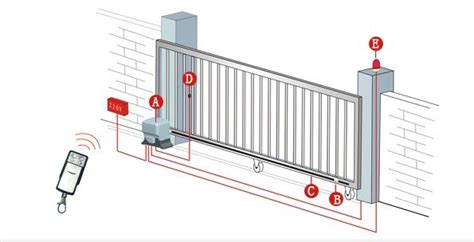 Garage Door Opener For Sliding Gate Garage Door Opener For Ac Or Dc Automatic Sliding Gate