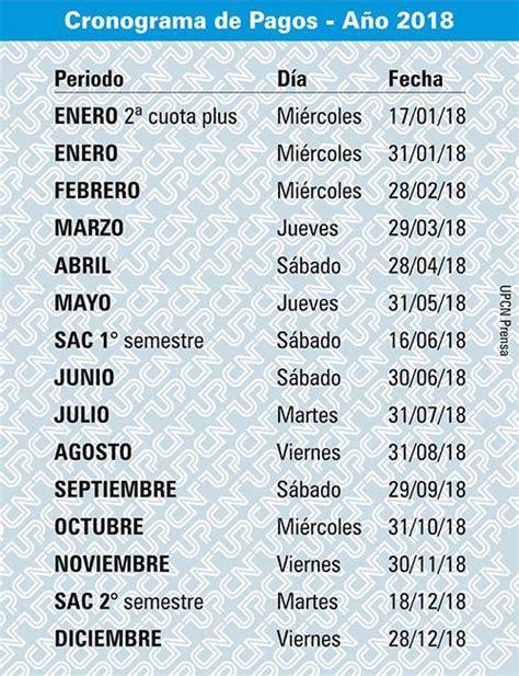 bn cronograma de pagos mes febrero www calendario de cobro del mes de febrero del 2016