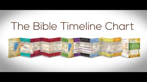 the new testament simply the bible easy reading large font for children beginners and students with dyslexia dyslexic bibles volume 2 books the bible timeline chart